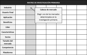 matriz-investigacion-primaria-cabezamercado