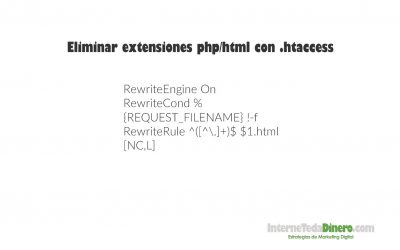 Eliminar extensiones php/html con .htaccess
